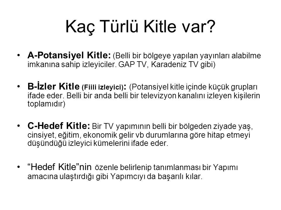 Kaç Türlü Kitle var A-Potansiyel Kitle: (Belli bir bölgeye yapılan yayınları alabilme imkanına sahip izleyiciler. GAP TV, Karadeniz TV gibi)