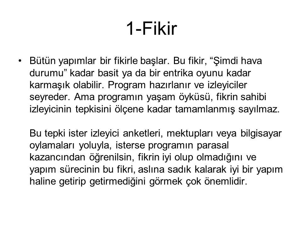 1-Fikir