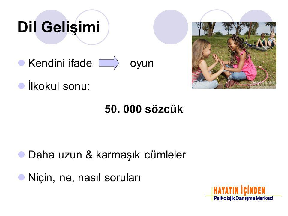 Dil Gelişimi Kendini ifade oyun İlkokul sonu: 50. 000 sözcük