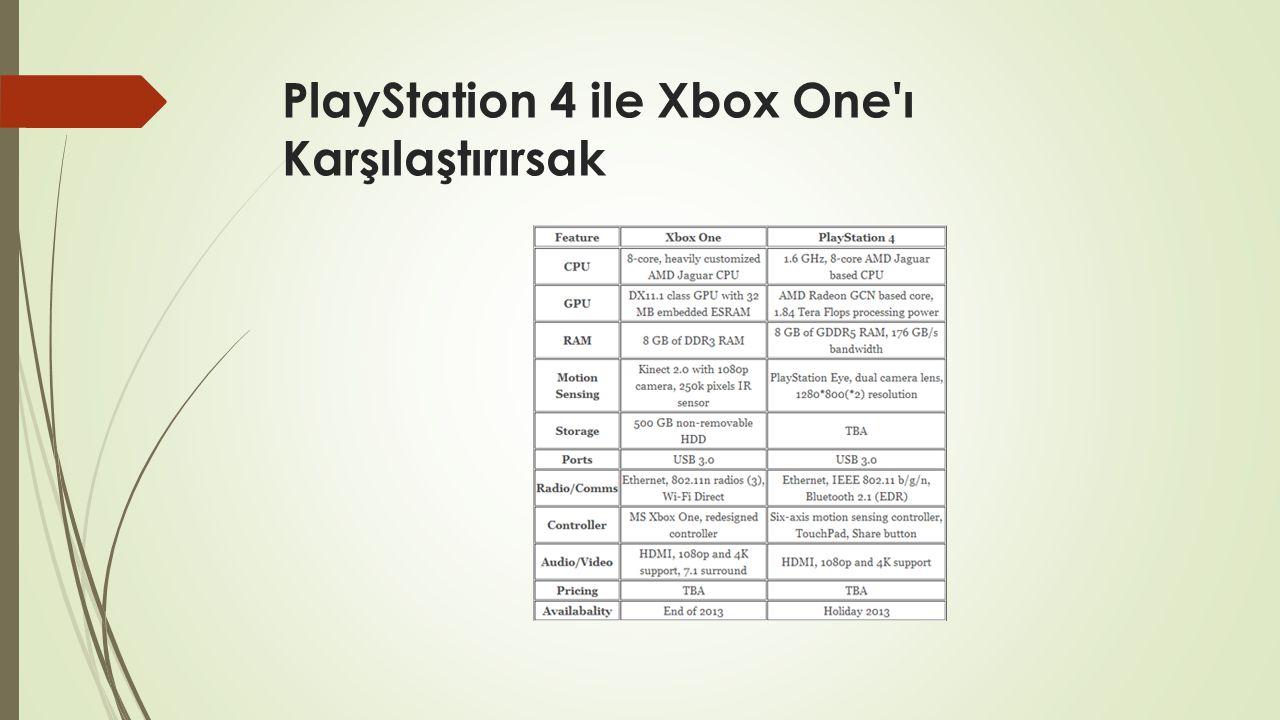 PlayStation 4 ile Xbox One ı Karşılaştırırsak