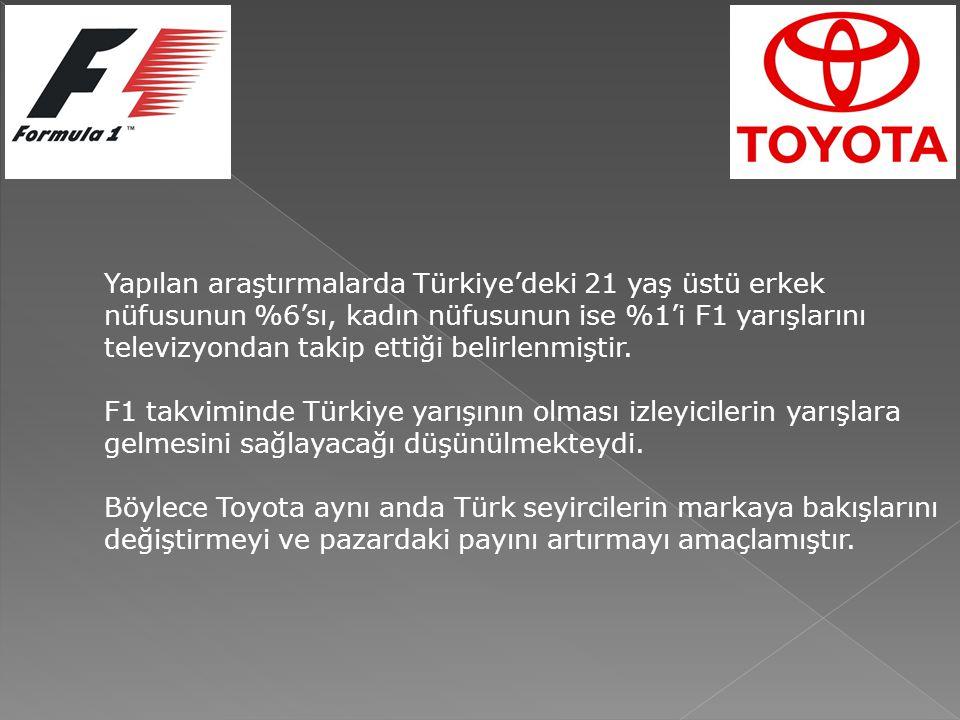 Yapılan araştırmalarda Türkiye'deki 21 yaş üstü erkek nüfusunun %6'sı, kadın nüfusunun ise %1'i F1 yarışlarını televizyondan takip ettiği belirlenmiştir.