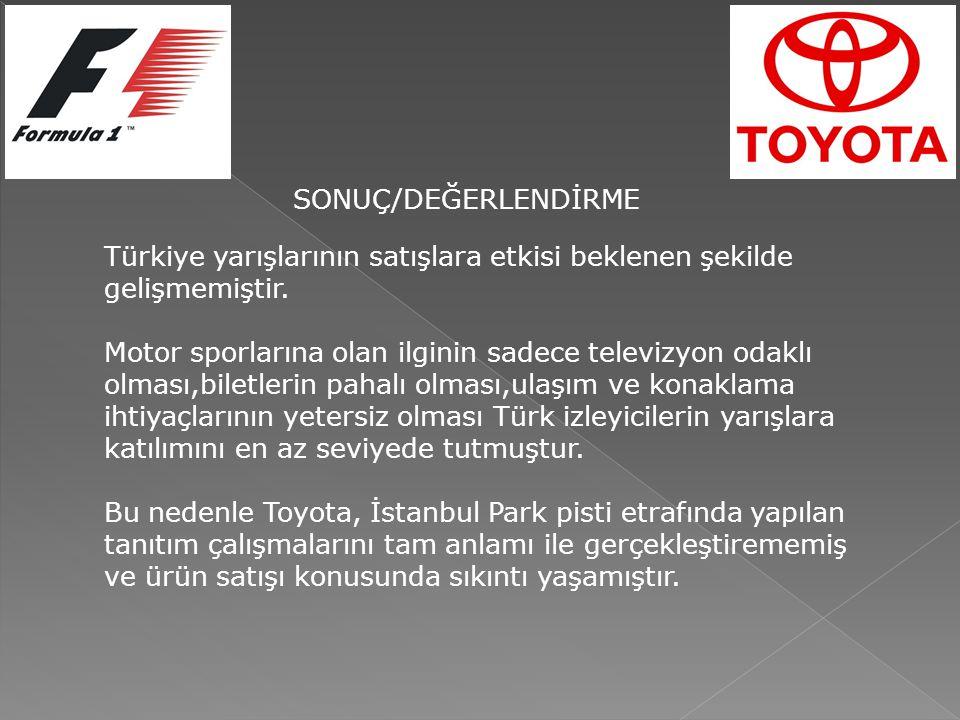 SONUÇ/DEĞERLENDİRME Türkiye yarışlarının satışlara etkisi beklenen şekilde gelişmemiştir.