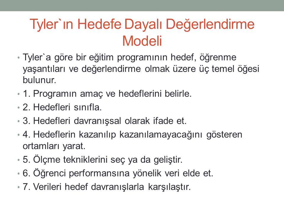 Tyler`ın Hedefe Dayalı Değerlendirme Modeli