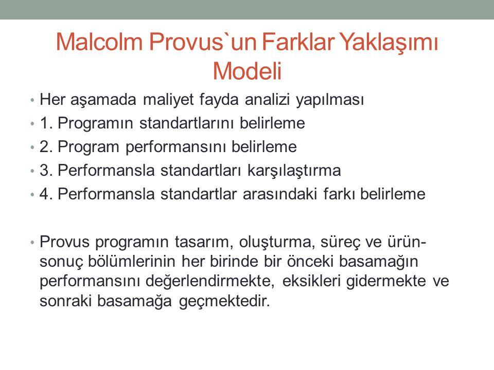 Malcolm Provus`un Farklar Yaklaşımı Modeli