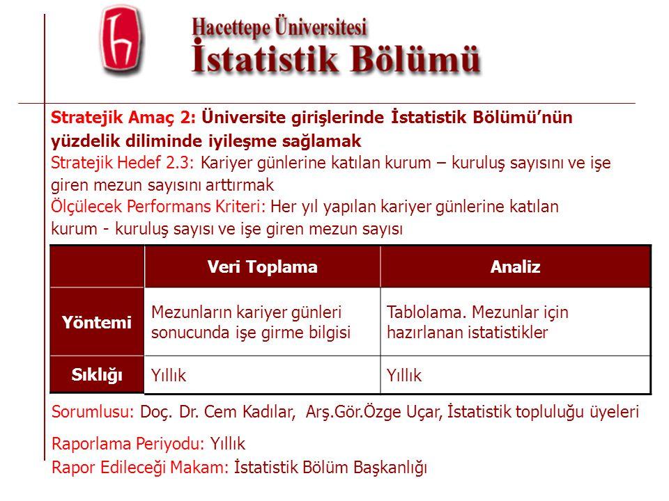 Stratejik Amaç 2: Üniversite girişlerinde İstatistik Bölümü'nün