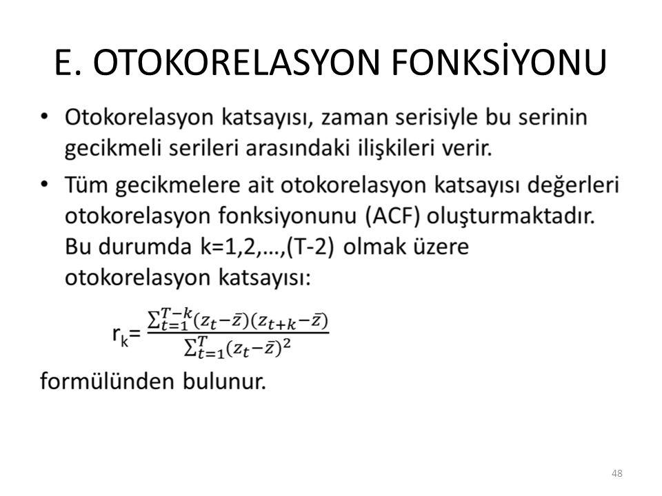 E. OTOKORELASYON FONKSİYONU