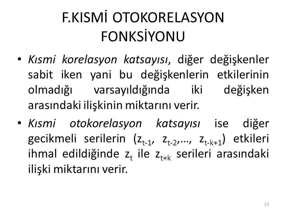 F.KISMİ OTOKORELASYON FONKSİYONU