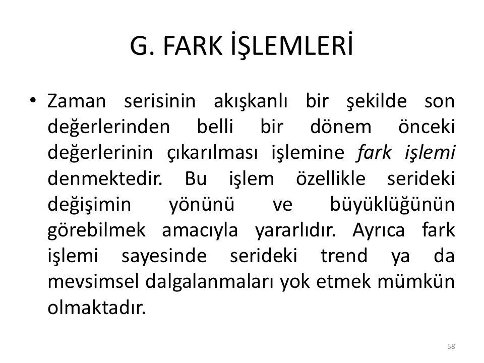 G. FARK İŞLEMLERİ
