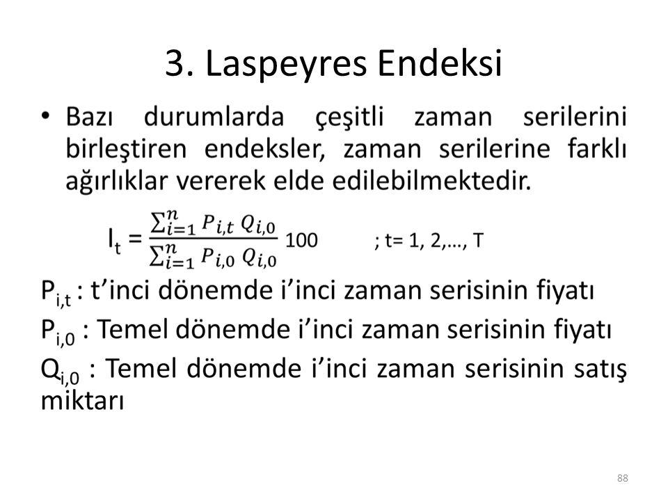 3. Laspeyres Endeksi