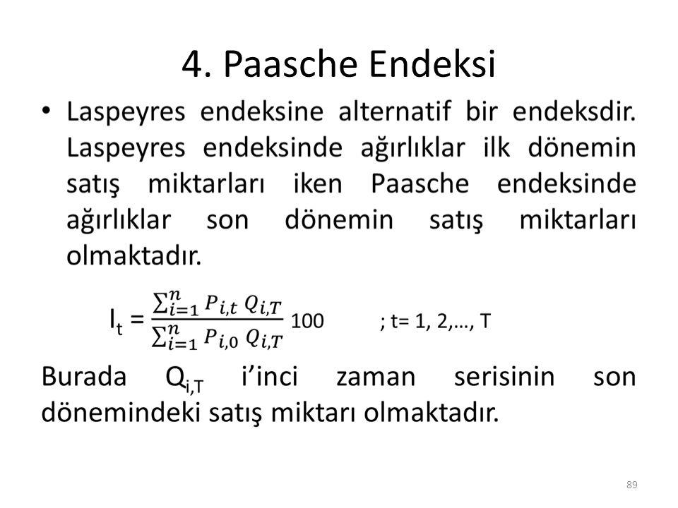 4. Paasche Endeksi