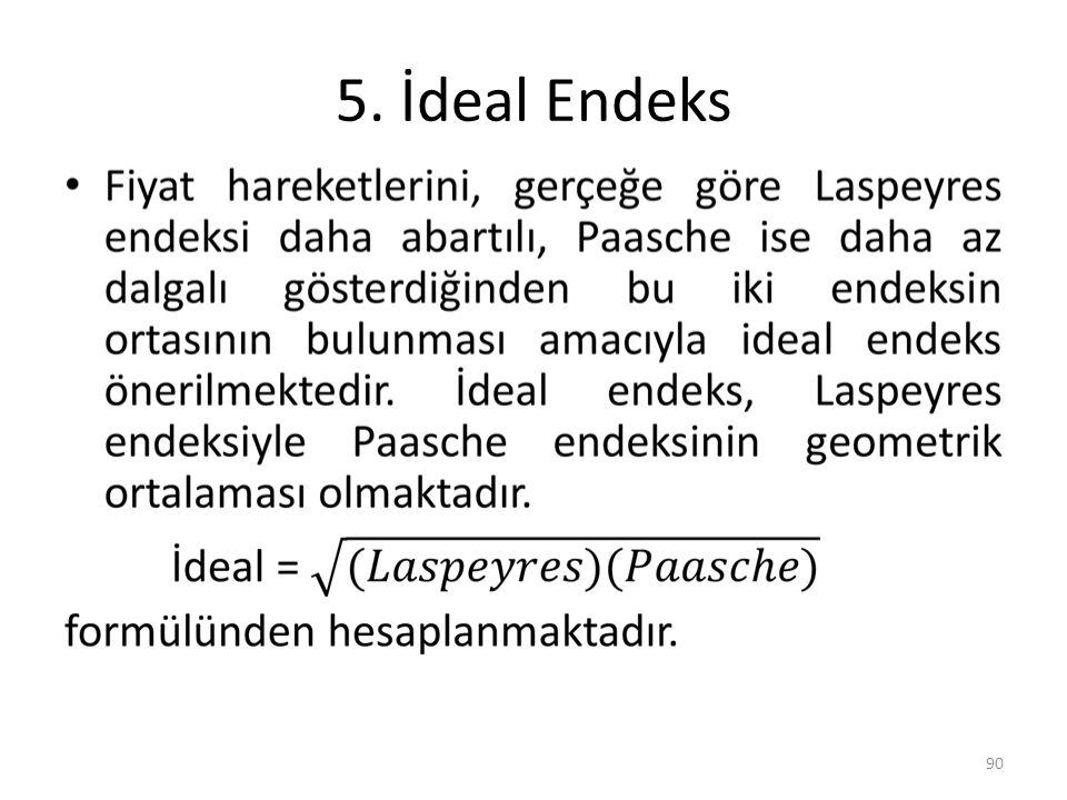 5. İdeal Endeks
