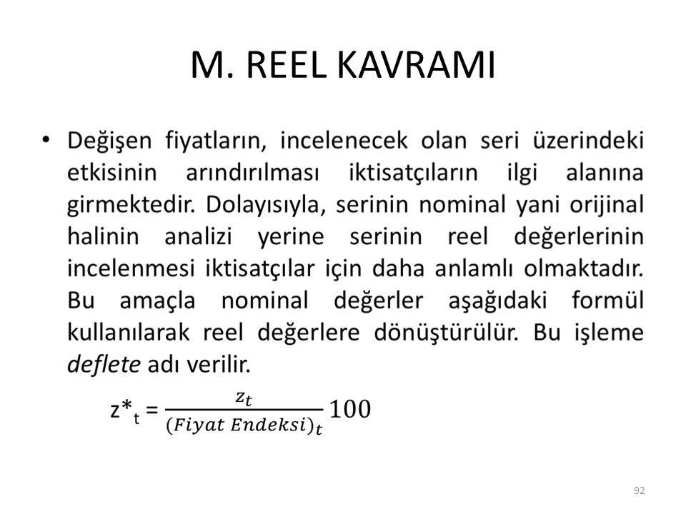 M. REEL KAVRAMI