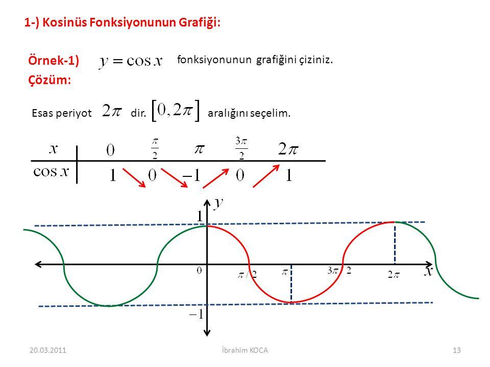 1-) Kosinüs Fonksiyonunun Grafiği: