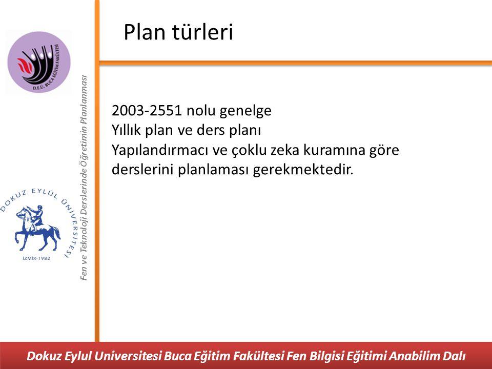 Plan türleri 2003-2551 nolu genelge Yıllık plan ve ders planı