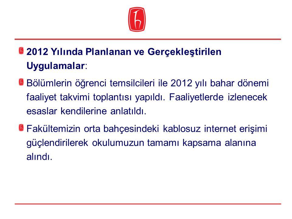 2012 Yılında Planlanan ve Gerçekleştirilen Uygulamalar: