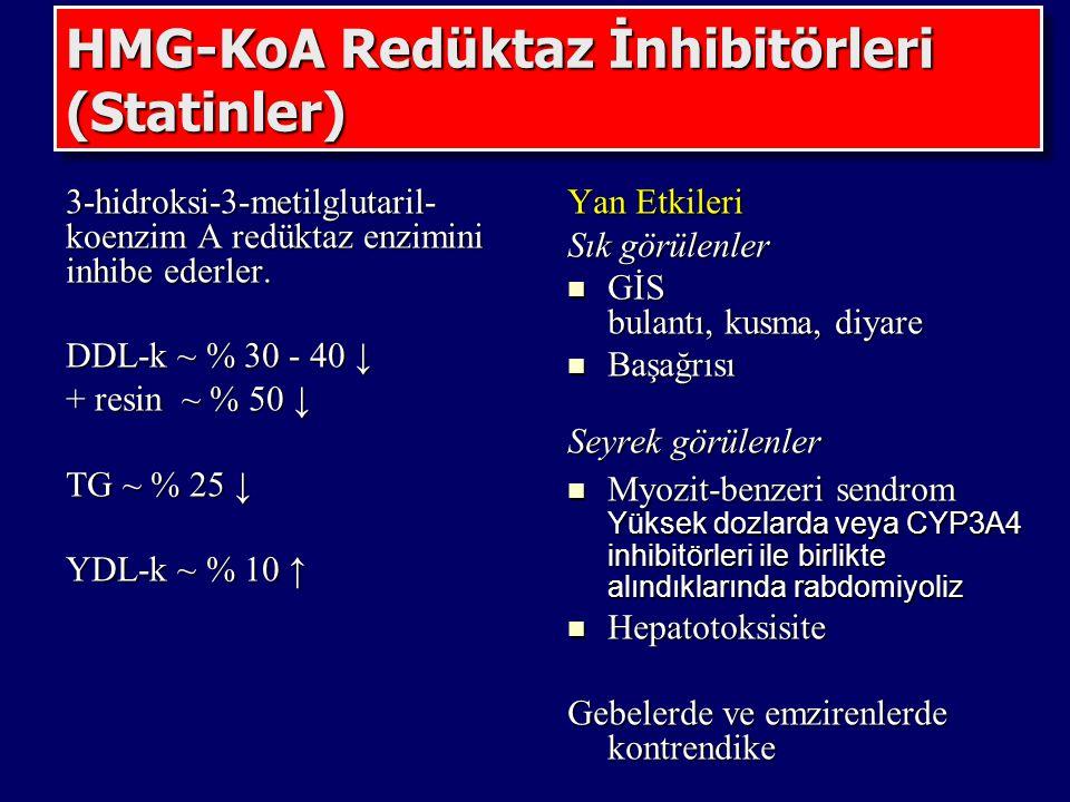 HMG-KoA Redüktaz İnhibitörleri (Statinler)