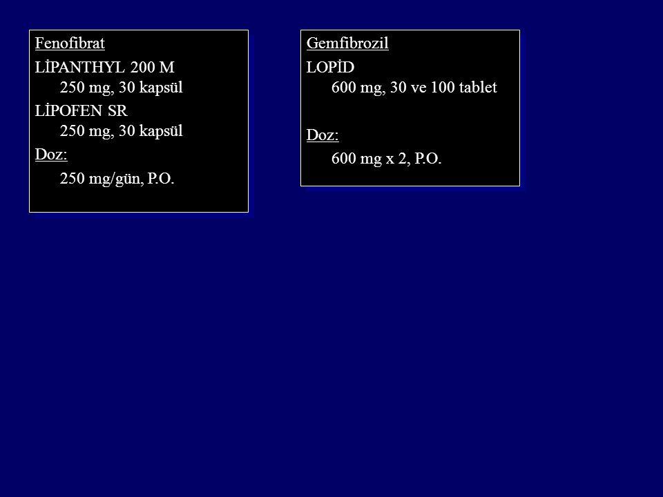 Fenofibrat LİPANTHYL 200 M 250 mg, 30 kapsül