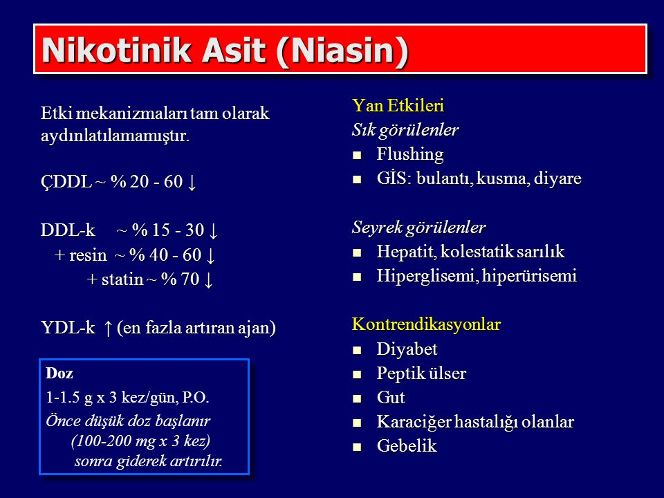 Nikotinik Asit (Niasin)