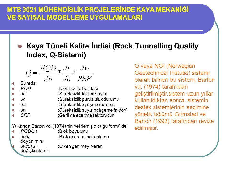Kaya Tüneli Kalite İndisi (Rock Tunnelling Quality Index, Q-Sistemi)