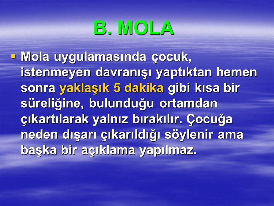 B. MOLA