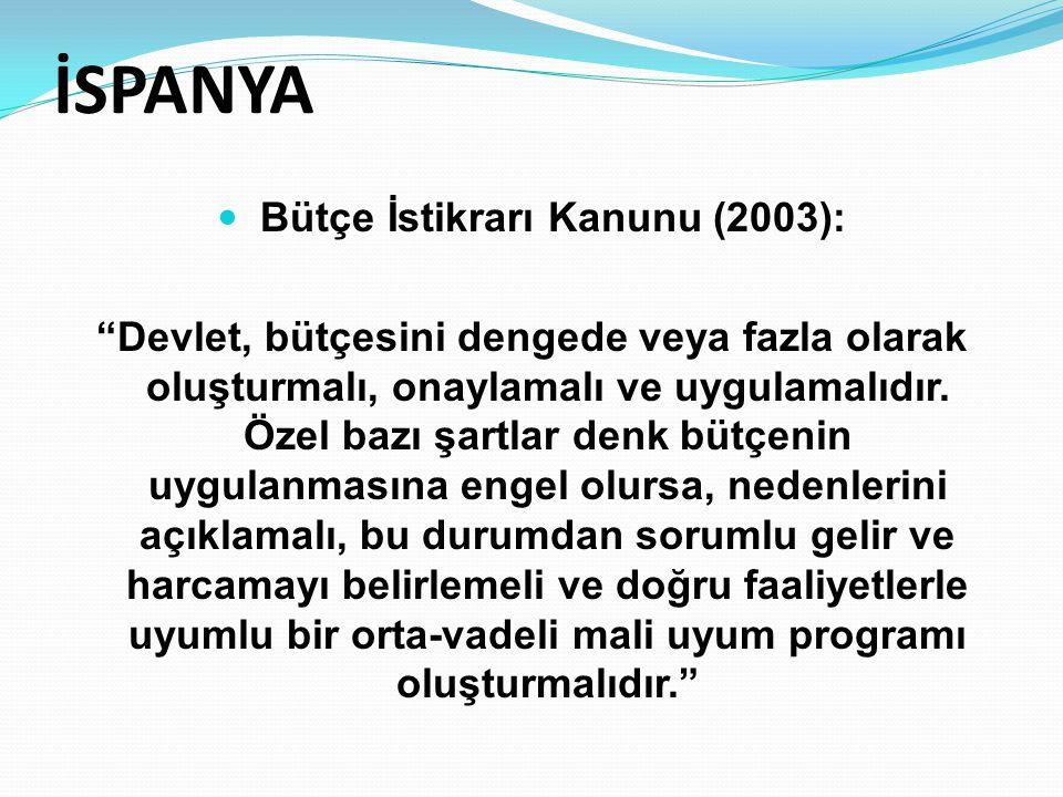 Bütçe İstikrarı Kanunu (2003):