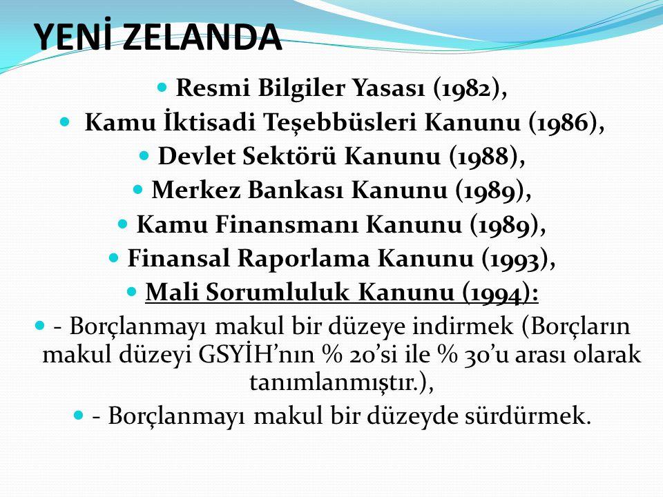YENİ ZELANDA Resmi Bilgiler Yasası (1982),