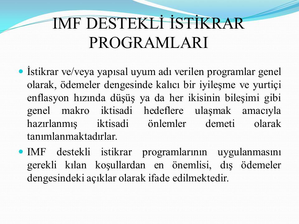 IMF DESTEKLİ İSTİKRAR PROGRAMLARI