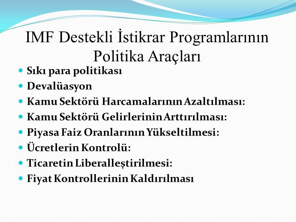 IMF Destekli İstikrar Programlarının Politika Araçları