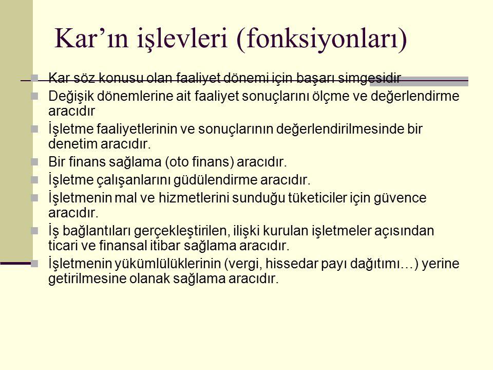 Kar'ın işlevleri (fonksiyonları)