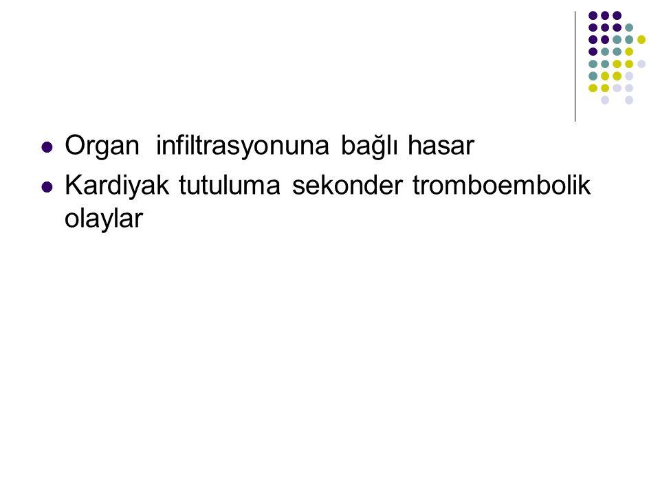 Organ infiltrasyonuna bağlı hasar
