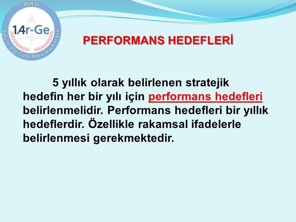 PERFORMANS HEDEFLERİ