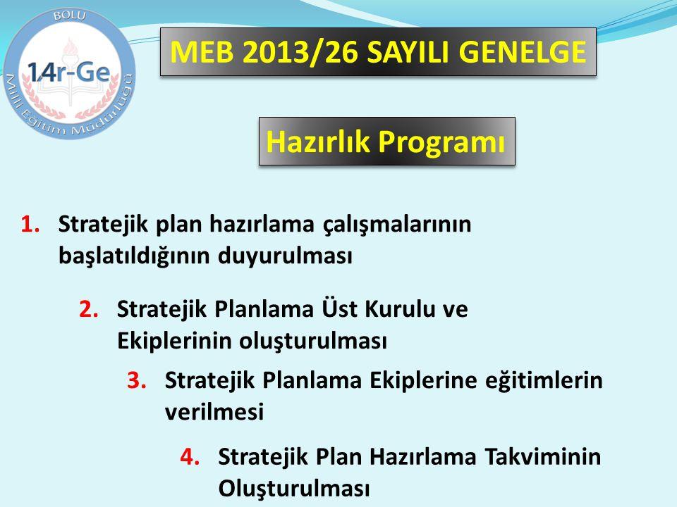 MEB 2013/26 SAYILI GENELGE Hazırlık Programı