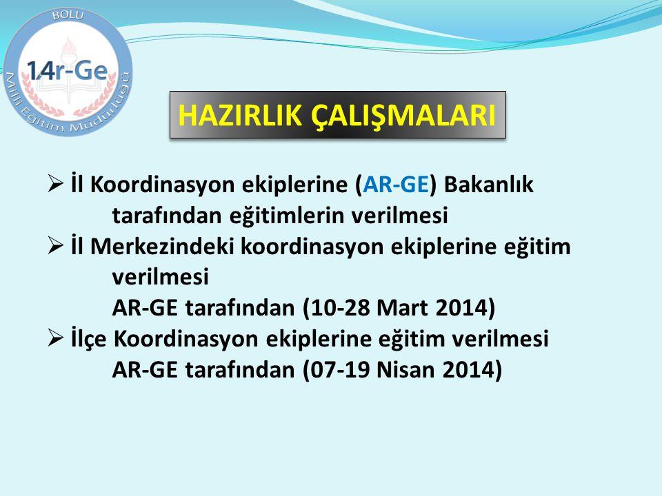 HAZIRLIK ÇALIŞMALARI İl Koordinasyon ekiplerine (AR-GE) Bakanlık tarafından eğitimlerin verilmesi.