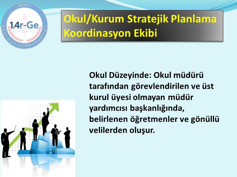 Okul/Kurum Stratejik Planlama Koordinasyon Ekibi
