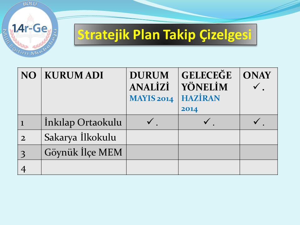 Stratejik Plan Takip Çizelgesi