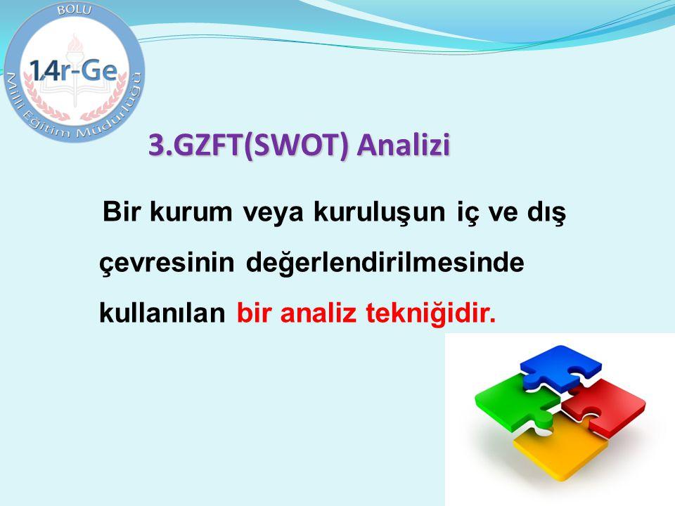 3.GZFT(SWOT) Analizi Bir kurum veya kuruluşun iç ve dış çevresinin değerlendirilmesinde kullanılan bir analiz tekniğidir.