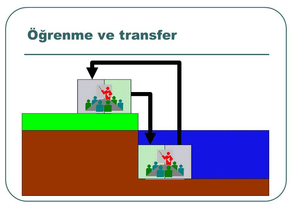 Öğrenme ve transfer