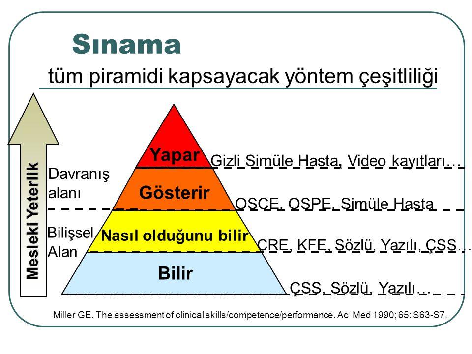 Sınama tüm piramidi kapsayacak yöntem çeşitliliği Yapar Gösterir