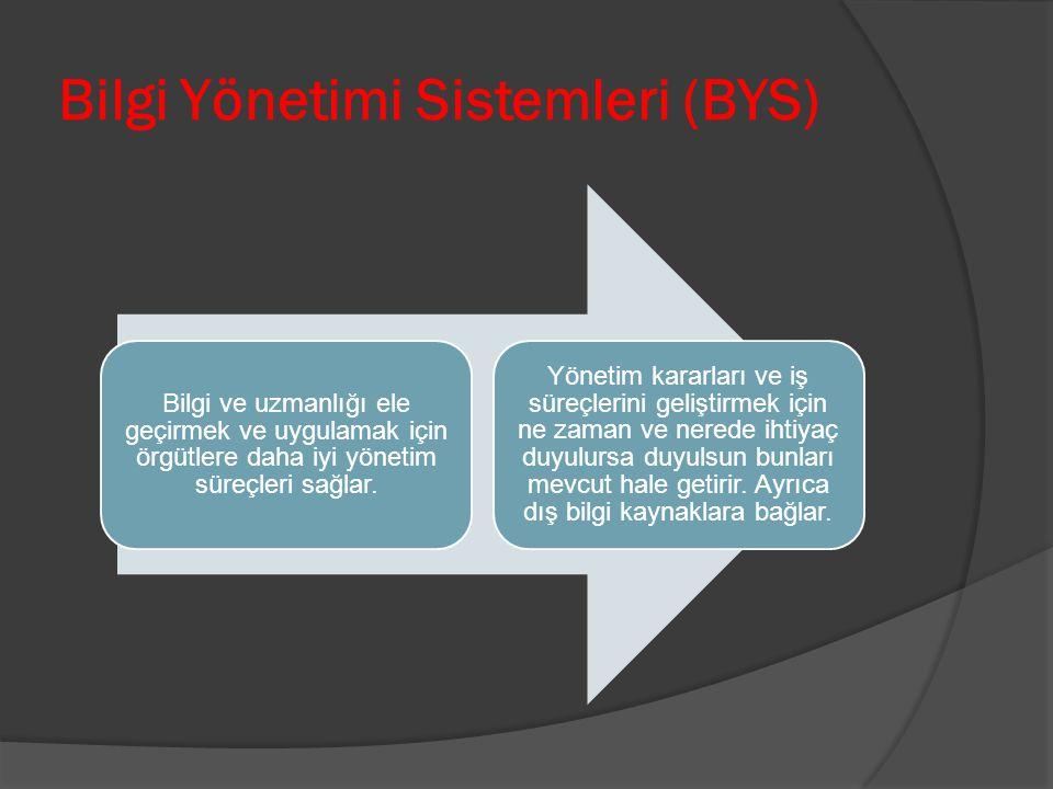Bilgi Yönetimi Sistemleri (BYS)