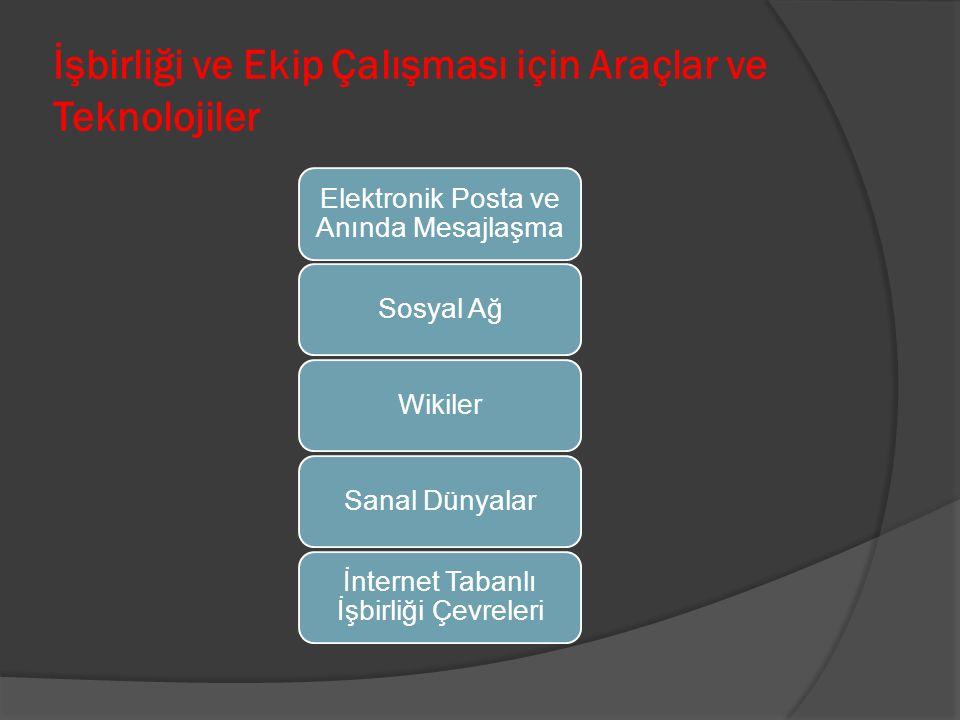 İşbirliği ve Ekip Çalışması için Araçlar ve Teknolojiler
