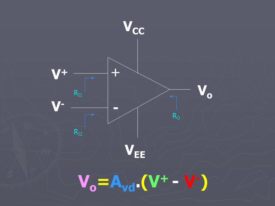 VCC + V+ Vo RI1 V- - RO RI2 VEE Vo=Avd.(V+ - V-)