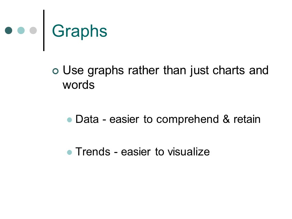 Graphs Use graphs rather than just charts and words