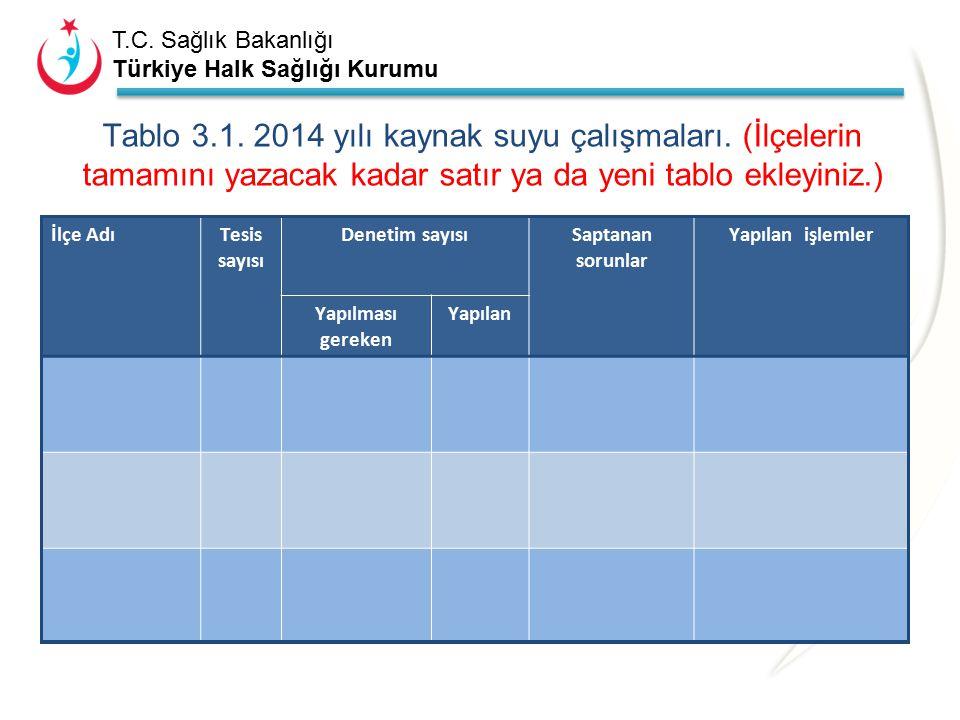 Tablo 3. 1. 2014 yılı kaynak suyu çalışmaları