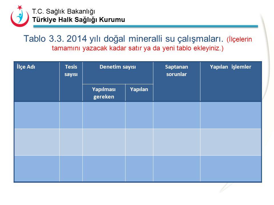 Tablo 3. 3. 2014 yılı doğal mineralli su çalışmaları