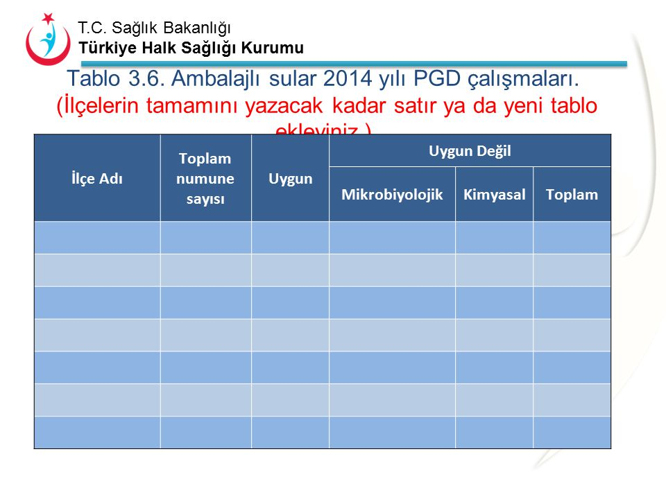 Tablo 3. 6. Ambalajlı sular 2014 yılı PGD çalışmaları