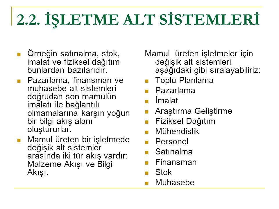2.2. İŞLETME ALT SİSTEMLERİ