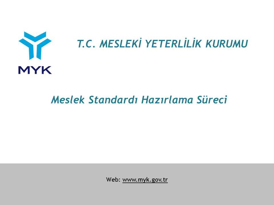 T.C. MESLEKİ YETERLİLİK KURUMU Meslek Standardı Hazırlama Süreci