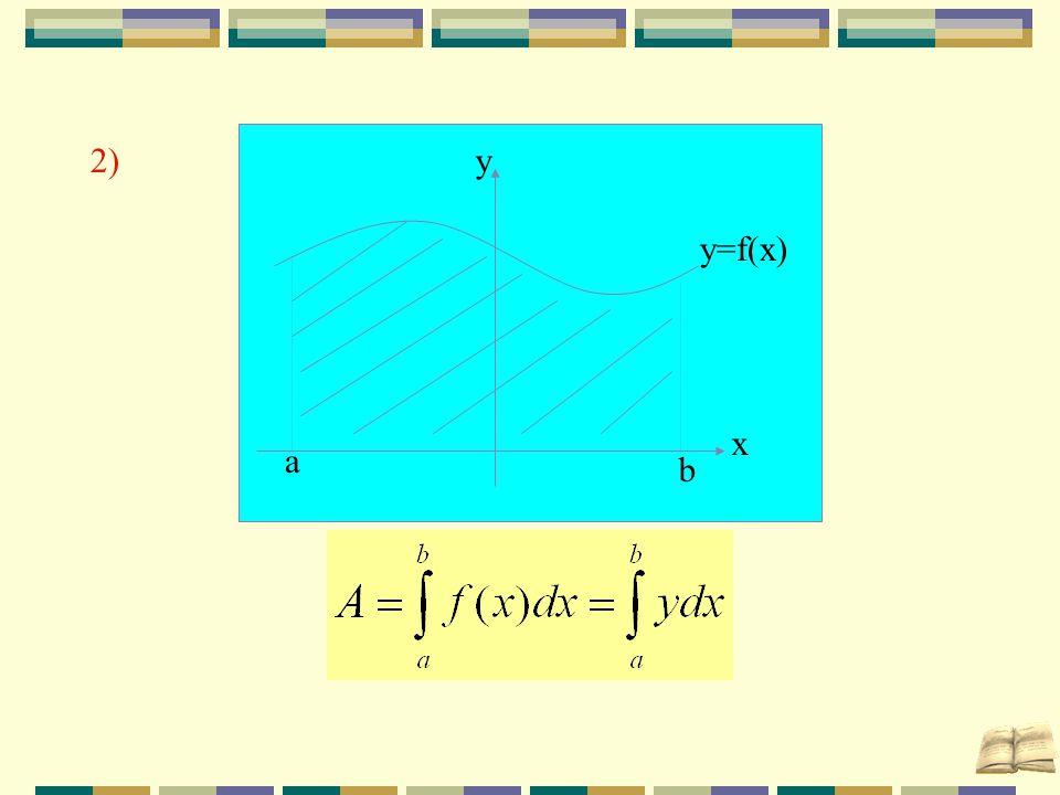 y y=f(x) b a x 2)