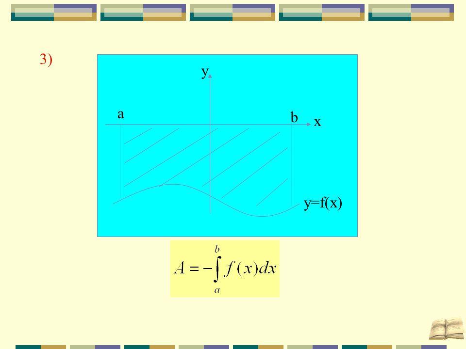 3) y y=f(x) b a x