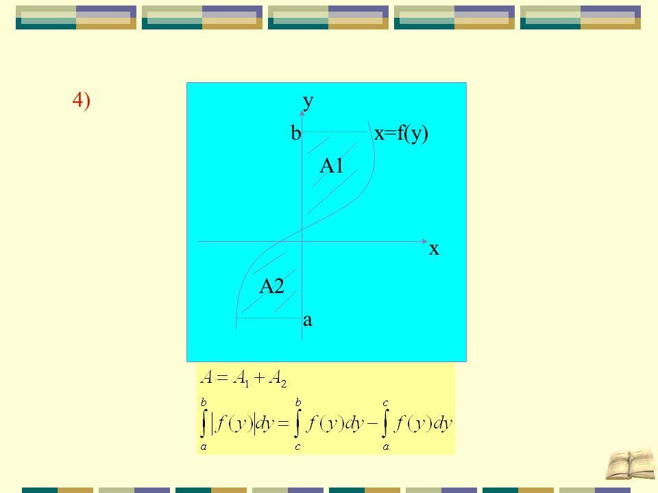 4) a b y A1 x=f(y) x A2